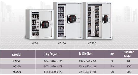 EUROSAFE KC Serisi Anahtar Kasaları - Anahtar Dolabı-